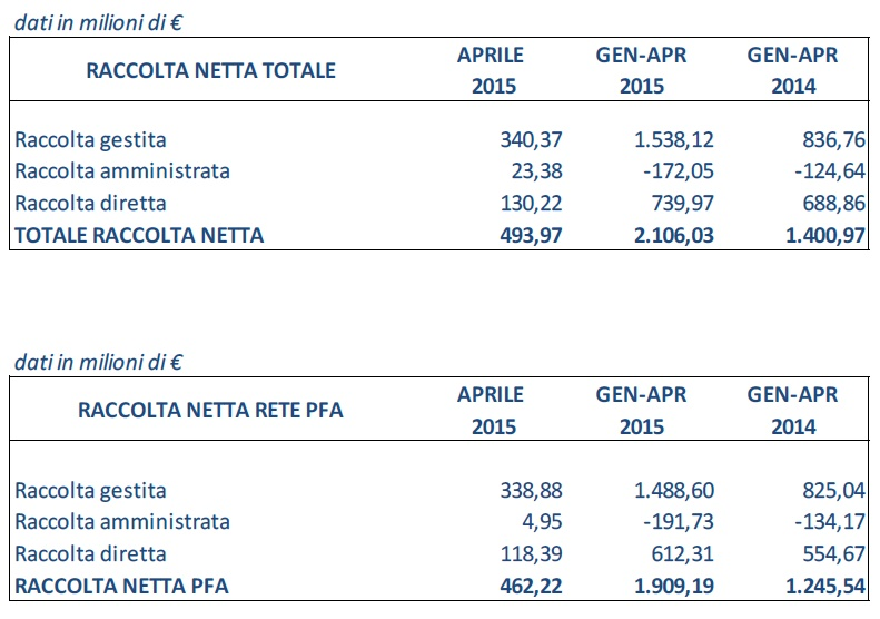 Unicredit fx options