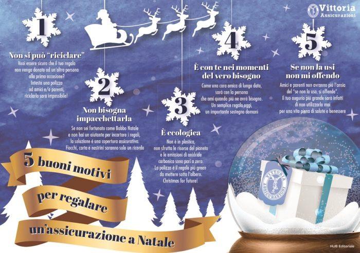 Regali di Natale: assicurazione, un'ottima idea regalo per chi ami di più
