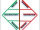 _diamond trading system
